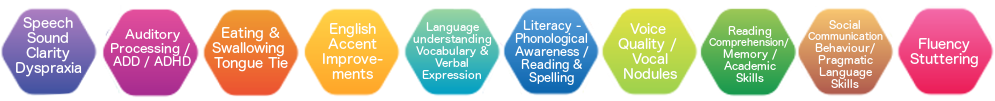 Speech Pathology Services